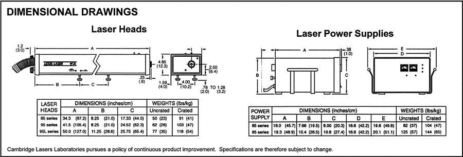 Схема лазера LEXEL 85/95